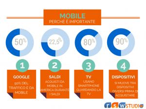 sito-mobile-friendly
