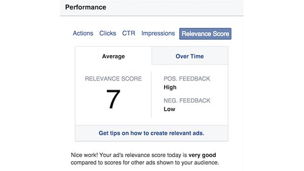 facebook-ads-score