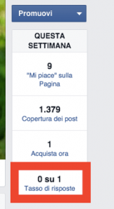 tasso di risposte su facebook