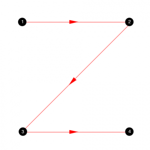 modello-Z